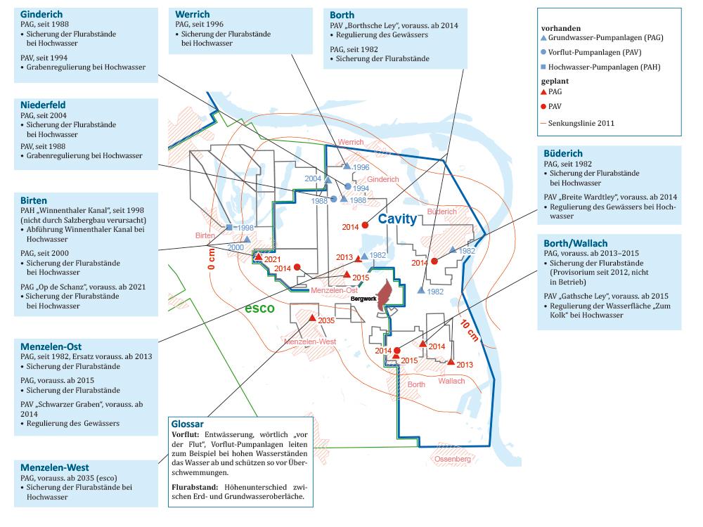 LINEG-Pumpanlagen im Bereich des ehemaligen Salzbergbaus